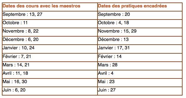 Dates cours maestros